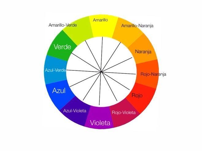 Como conseguir colores con acuarelas en solo tres pasos - Como hacer color naranja ...
