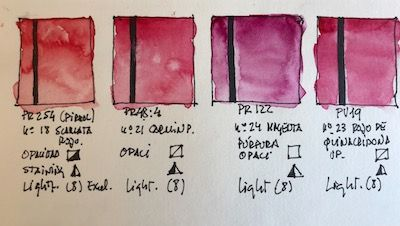Renesans prueba color